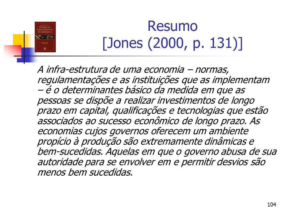 Resumo [Jones (2000, p. 131)]